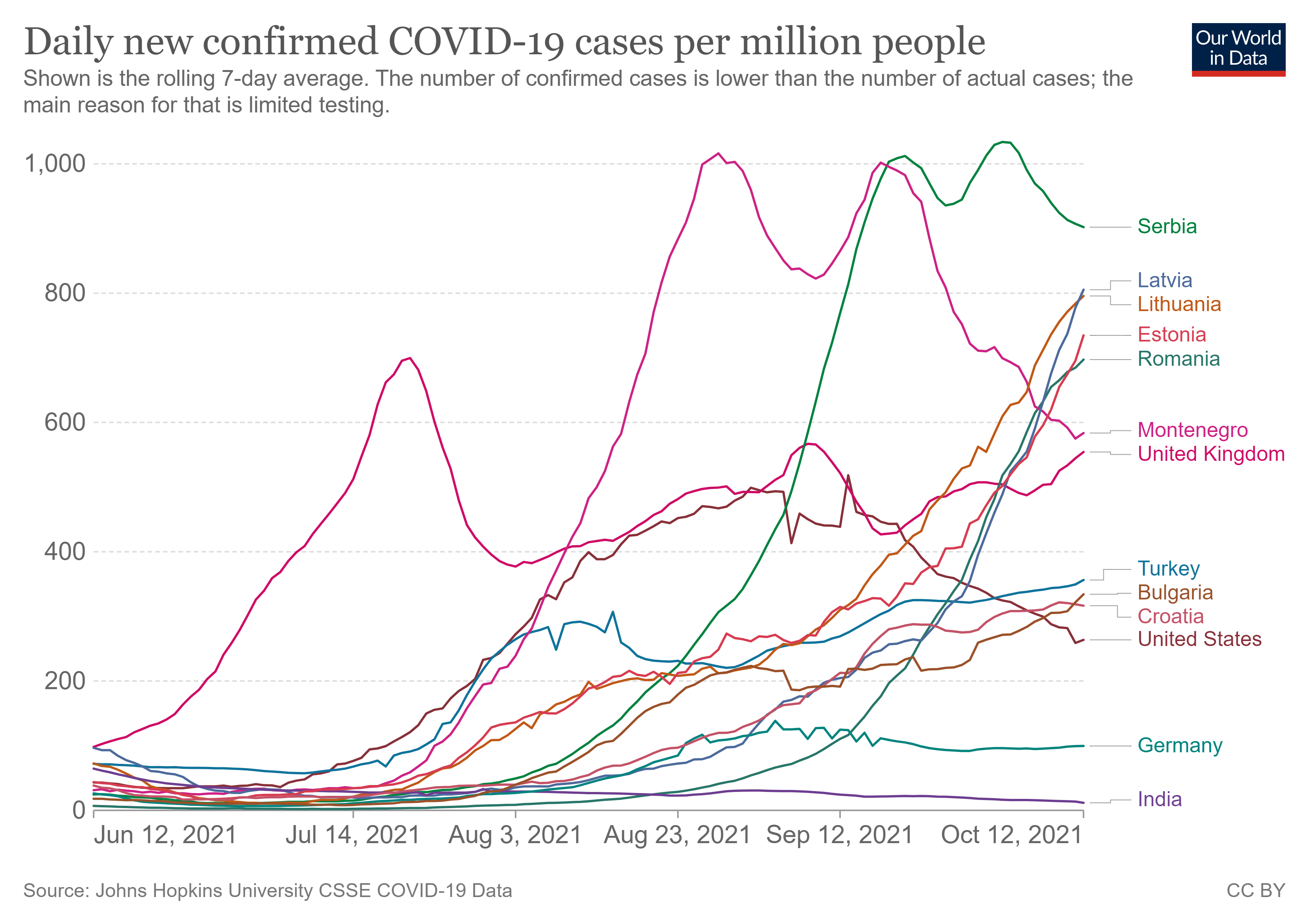 coronavirus-data-explorer (14)